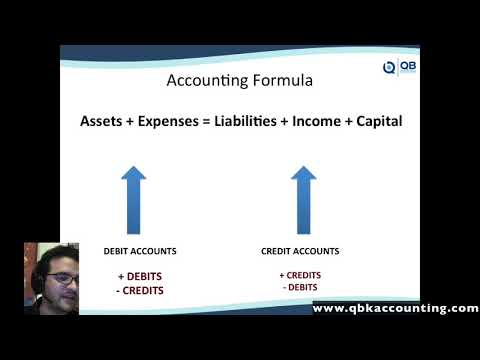 Accounting Formula and Journal Entries (Debits and Credits)