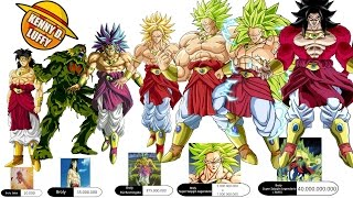All Broly Forms And Transformations | Music Jinni