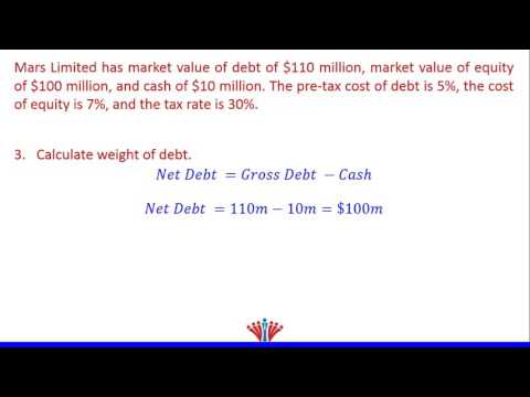 WACC Example 2 finding Weight of Debt