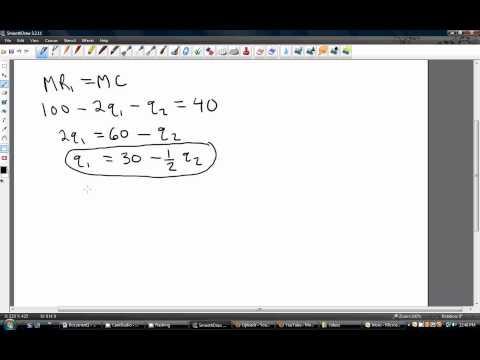 How to Solve a Cournot Oligopoly Problem