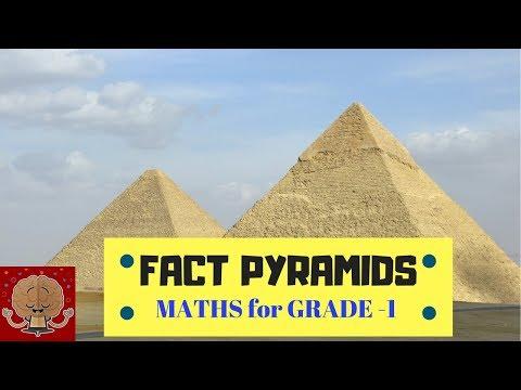 FACT PYRAMID/ Math Fact/ First Grade Maths