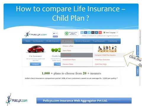 Comparision of Child Insurance at policyX