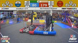 Semifinal 3 - 2018 San Francisco Regional