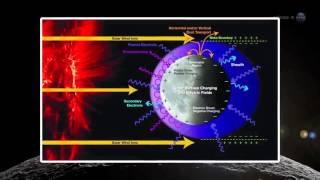 ScienceCasts NASA Mission Seeks Lunar Air