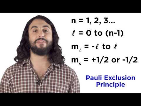 Quantum Numbers, Atomic Orbitals, and Electron Configurations