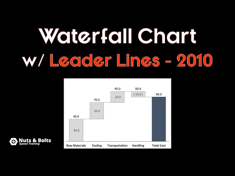 Add lines to Waterfall Chart in PowerPoint 2010
