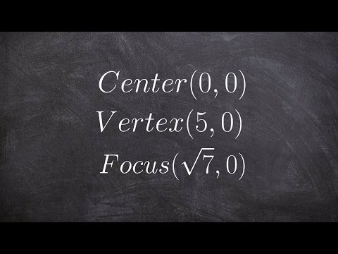 Write the equation of an ellipse given the center vertex and focus