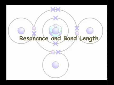 resonance and bond length