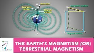 The Earth S Magnetism Or Terrestrial Magnetism