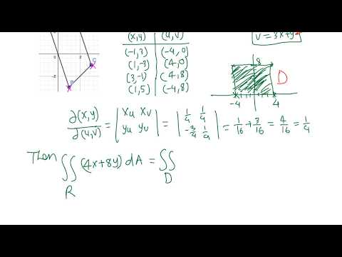 Calc III: Change of variables example 3/7