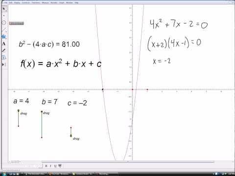 parabolas and the discriminant (algebra 1)