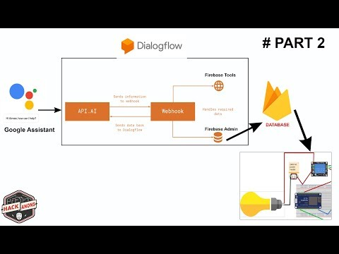 IOT Google Assistant Home Automation using Dialogflow api.ai & firebase step by step guide #part2