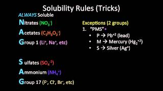 Solubility Rules (Mnemonic Tricks)