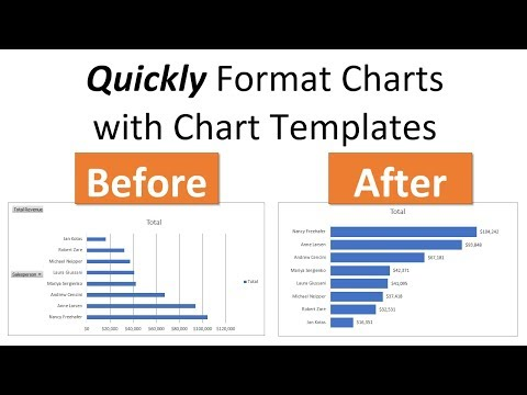 How to Create Chart Templates for Default Chart Formatting in Excel