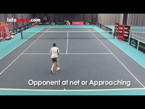 Tennis Tactics- Singles Strategy Guide
