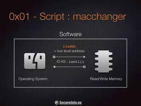 Spoof MAC address on OSX