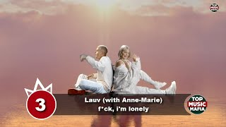 Top 10 Songs Of The Week - August 10, 2019 (Your Choice Top 10)