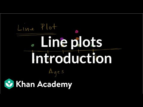 Introduction to line plots   Measurement and data   Early Math   Khan Academy