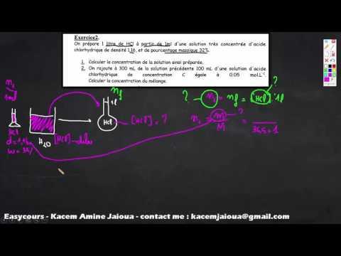12-Exercice 2 - Préparation de HCl - Reactions Chimique SMPC