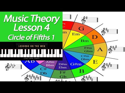 The Circle of Fifths Explained on Piano - Learn Music Theory 4 - Theory Lessons for Beginners