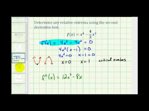 Ex 2:  The Second Derivative Test to Determine Relative Extrema