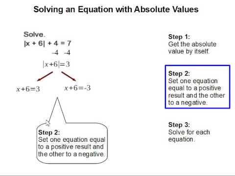 How to Solve an Equation with Absolute Values