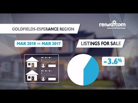 Goldfields-Esperance regional property market update