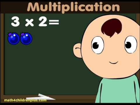 Math Video on Teaching Multiplication to Kids