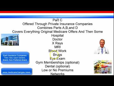 Medicare Advantage Plans Or Part C Covers Cost|1-844-384-5925
