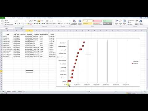 How to change date on a Gantt Chart