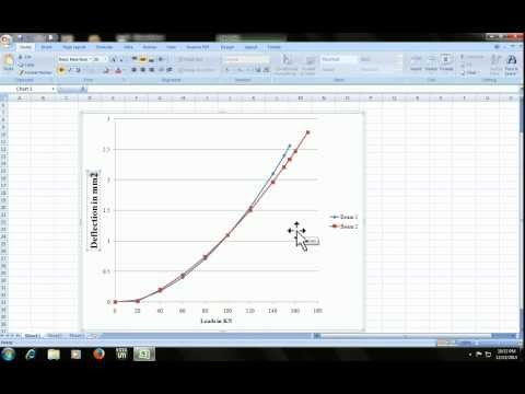 Microsoft excel shortcut: how to do superscript and subscript in graph or chart
