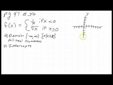 2.4 pg 97 #36 Piecewise functions