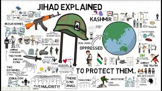 JIHAD EXPLAINED IN ONE VIDEO - Abu Usamah Animated