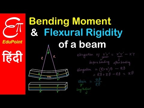 Bending Moment of a beam and Flexural Rigidity | BSc Physics in HINDI | EduPoint