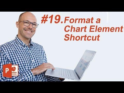 #19: Format A Chart Element Shortcut (Microsoft PowerPoint Shortcuts)