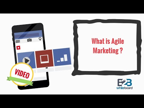 What is Agile Marketing ?