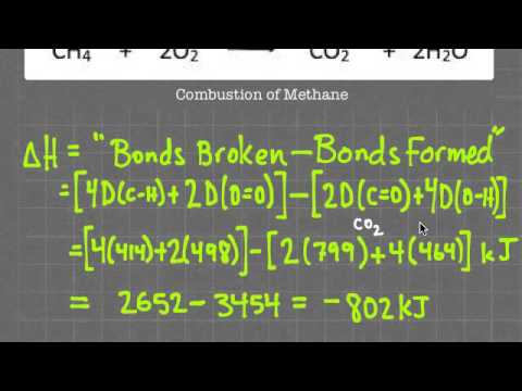 Bond Energies and Enthalpy of Reaction