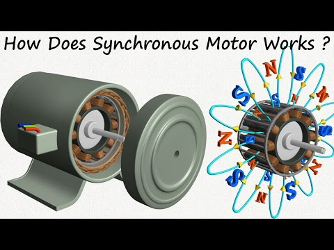 How does Synchronous Motor work  ?