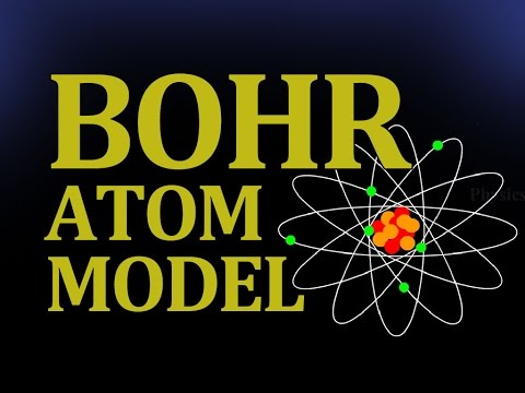Neils Bohr Atom Model: Introduction and Postulates