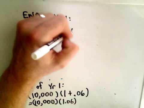 Deriving the Annual Compound Interest Formula
