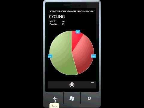 Activity Tracker - How To View Progress Chart