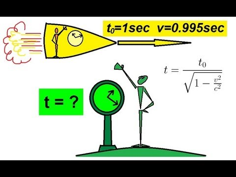 Physics - Special Relativity (3 of 43) Relativistic Time