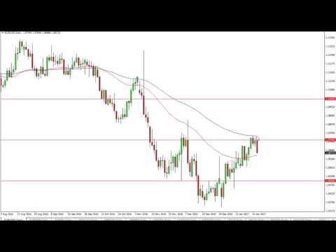 EUR/USD Technical Analysis for January 27 2017 by FXEmpire.com