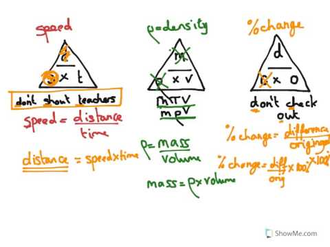 Year 8,9 Help remembering Speed triangle, density triangle, percentage change triangle