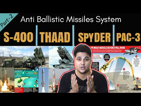 [Part-2]Everything About- Anti Ballistic Missiles System, S-400,THAAD,PAC-3, SPYDER