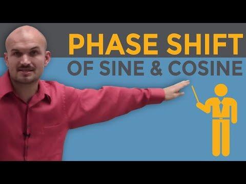 Phase shifts of trigonometric functions