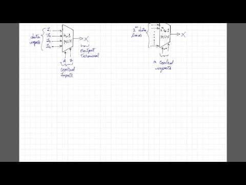 Digital Electronics: Introduction to Multiplexers