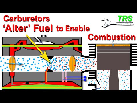 Why Gasoline needs to be atomized for the internal combustion engine