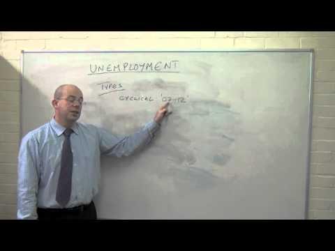 Gray's Economics - Natural Rate of Unemployment - A Level