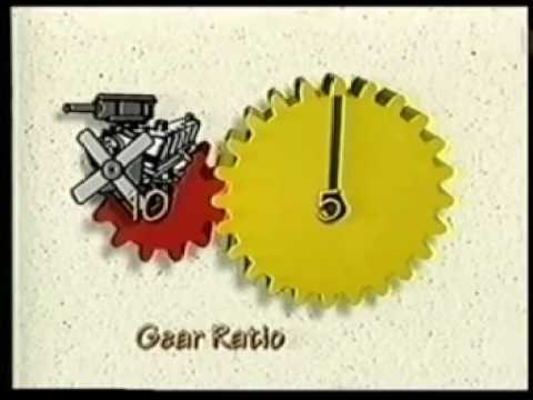 Gear Ratio Explained